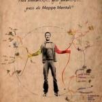 Libri: cofanetto sulle Mappe Mentali, memoria e apprendimento
