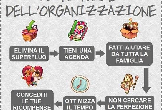 Il Rituale dell'Organizzazione